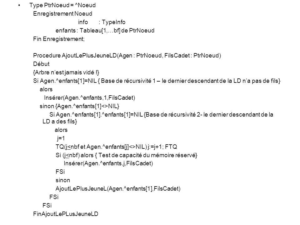 Type PtrNoeud = ^Noeud Enregistrement Noeud. info : TypeInfo. enfants : Tableau[1,…bf] de PtrNoeud.